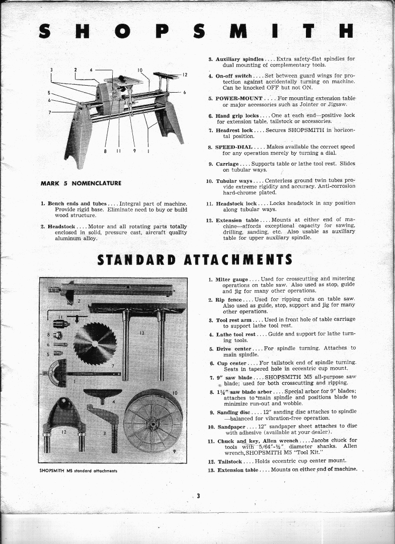 Goldie standard accessories 1963.jpg